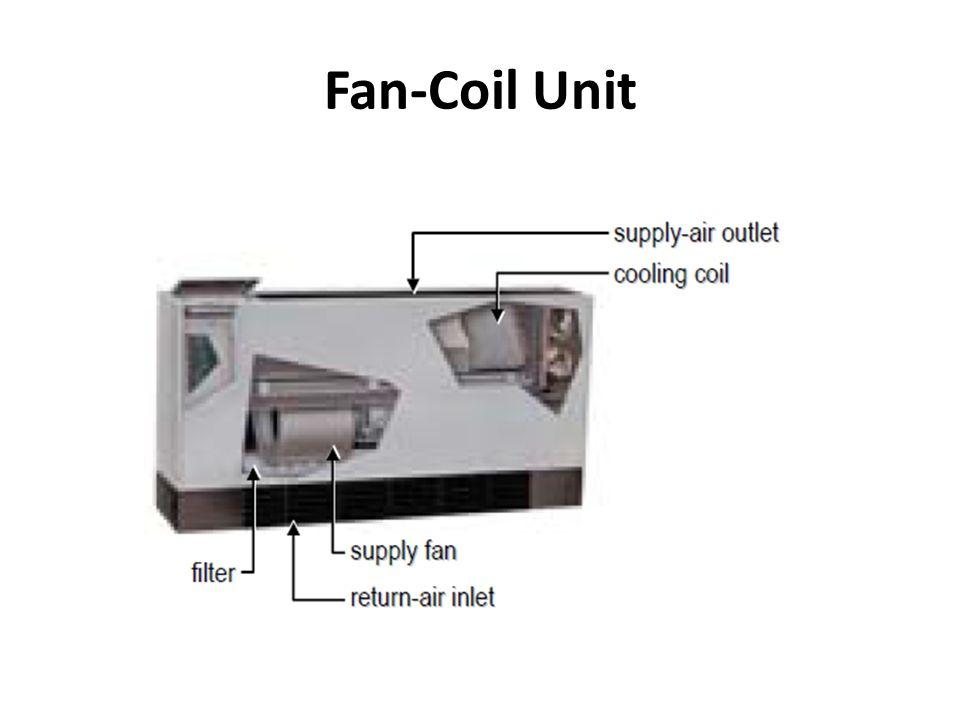 Fan-Coil Unit