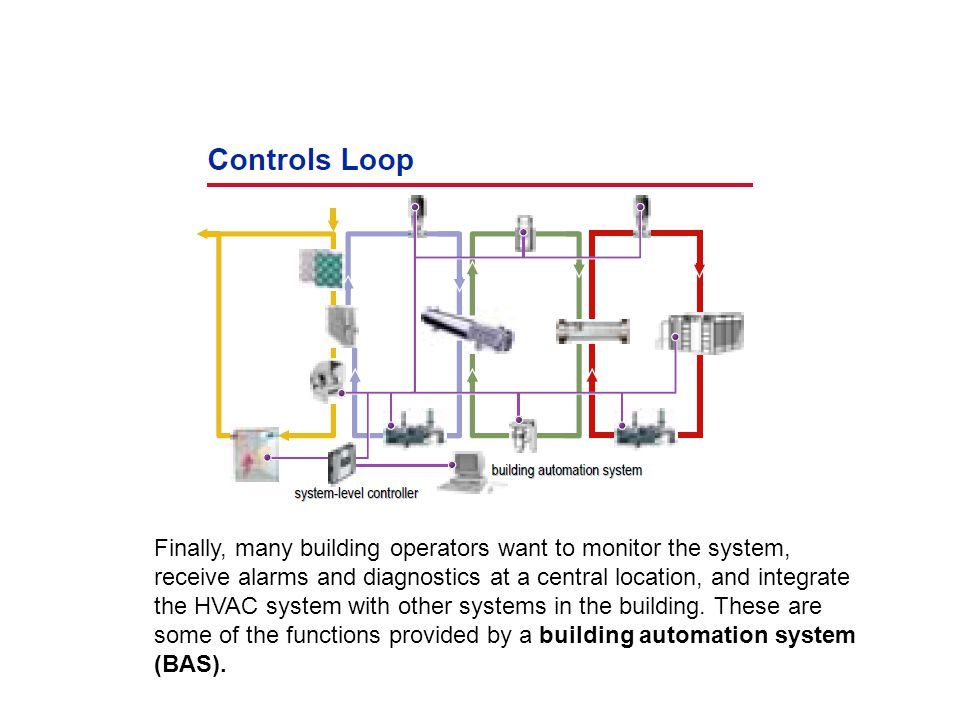 Finally, many building operators want to monitor the system, receive alarms and diagnostics at a central location, and integrate the HVAC system with other systems in the building.