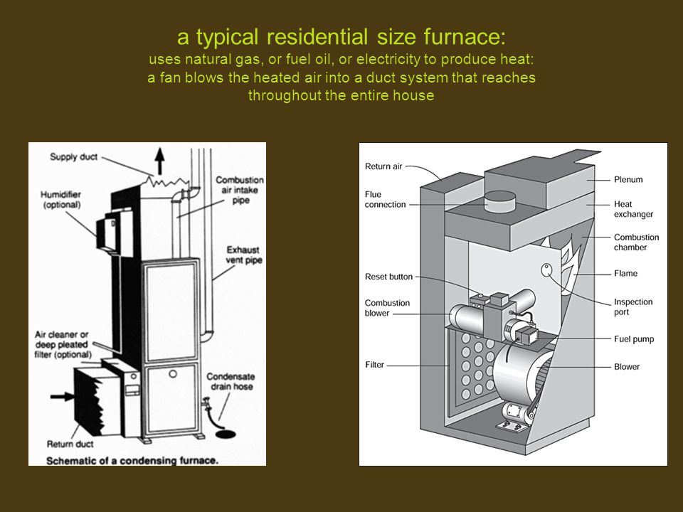 a typical residential size furnace: uses natural gas, or fuel oil, or electricity to produce heat: a fan blows the heated air into a duct system that reaches throughout the entire house