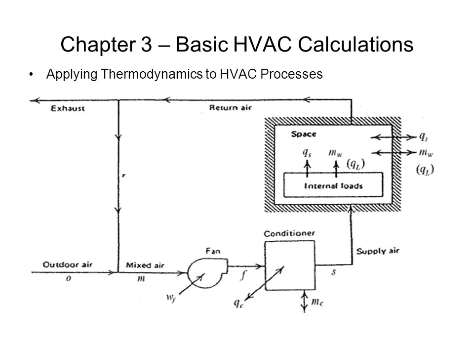 Chapter 3 – Basic HVAC Calculations