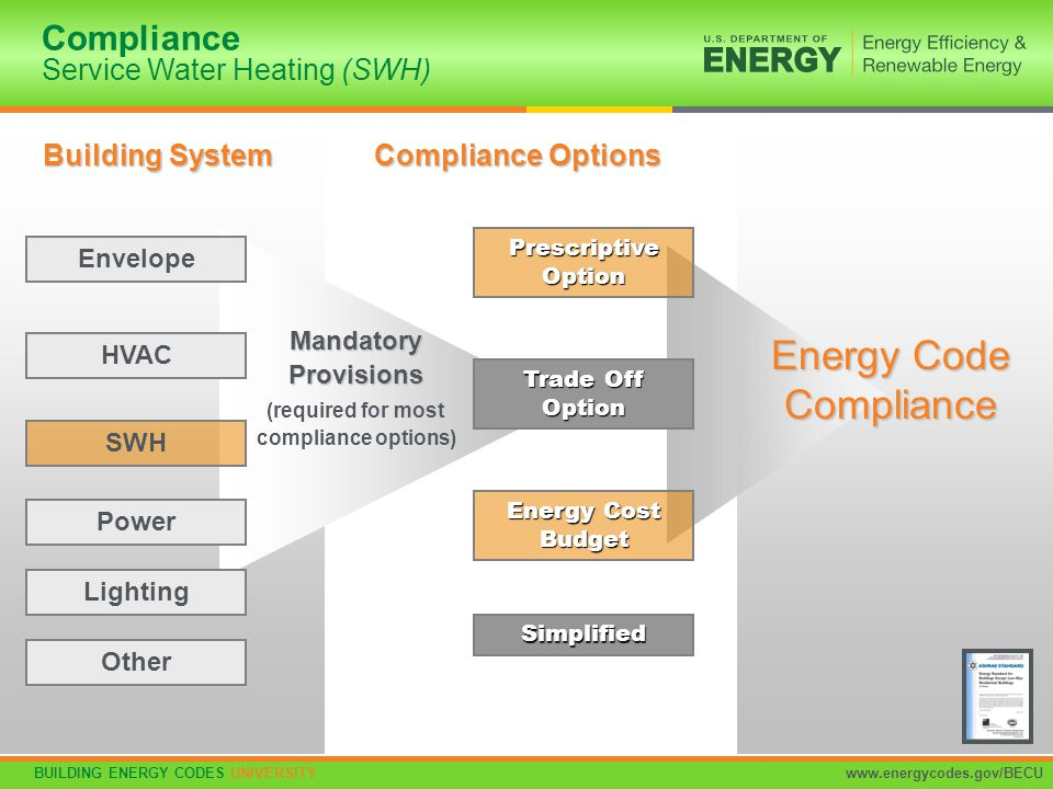 Compliance Service Water Heating (SWH)