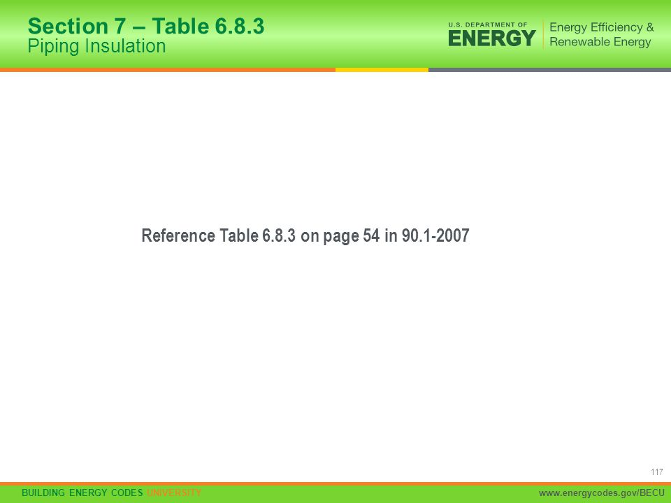 Section 7 – Table 6.8.3 Piping Insulation