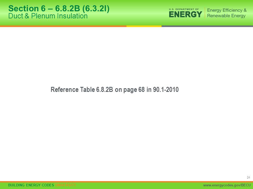 Section 6 – 6.8.2B (6.3.2l) Duct & Plenum Insulation