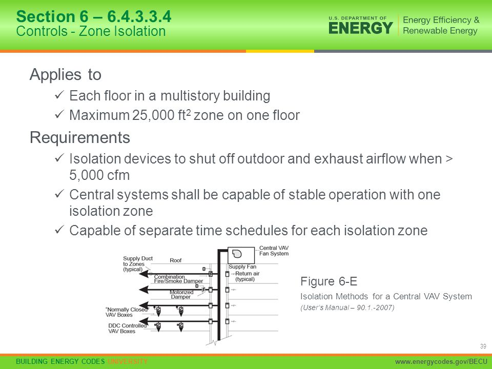 Section 6 – 6.4.3.3.4 Controls - Zone Isolation