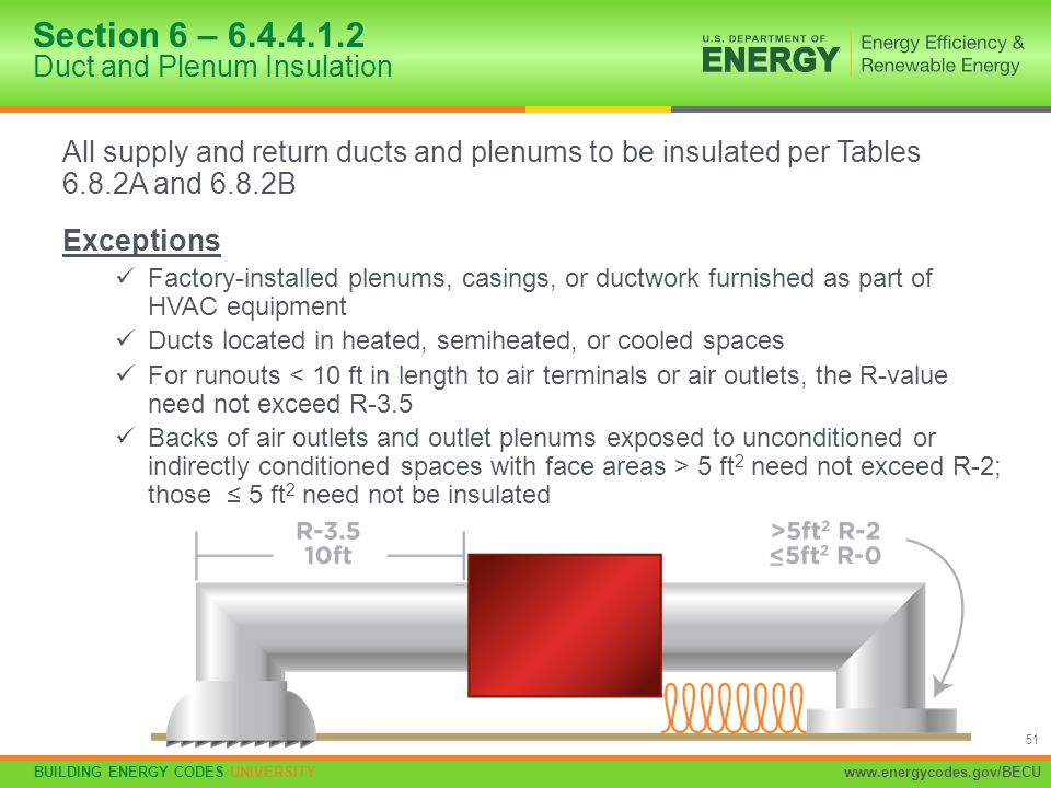 Section 6 – 6.4.4.1.2 Duct and Plenum Insulation