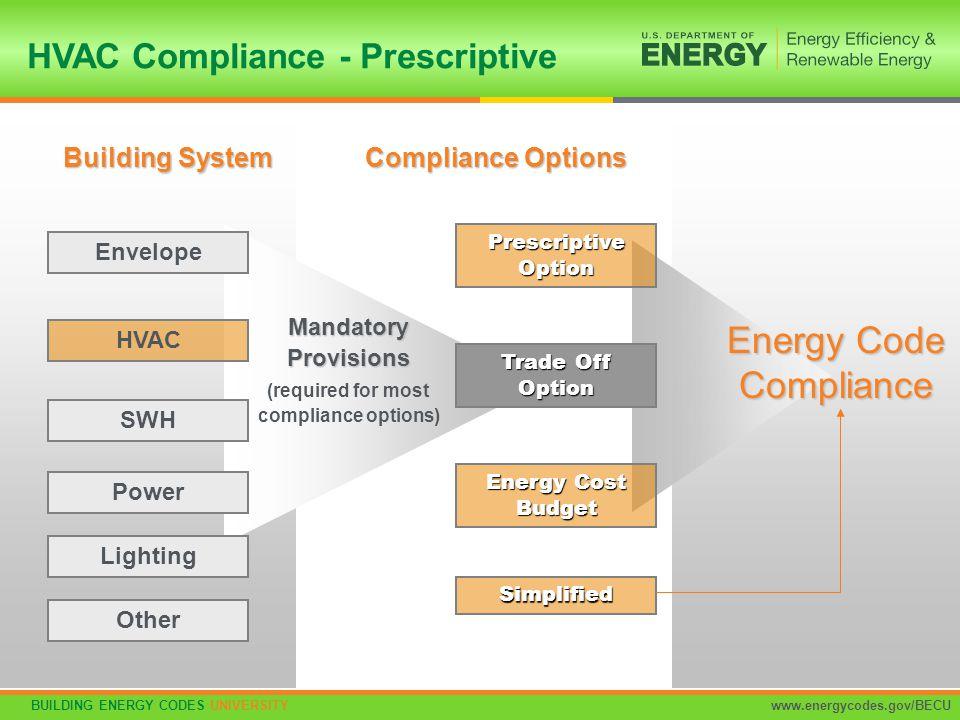 HVAC Compliance - Prescriptive
