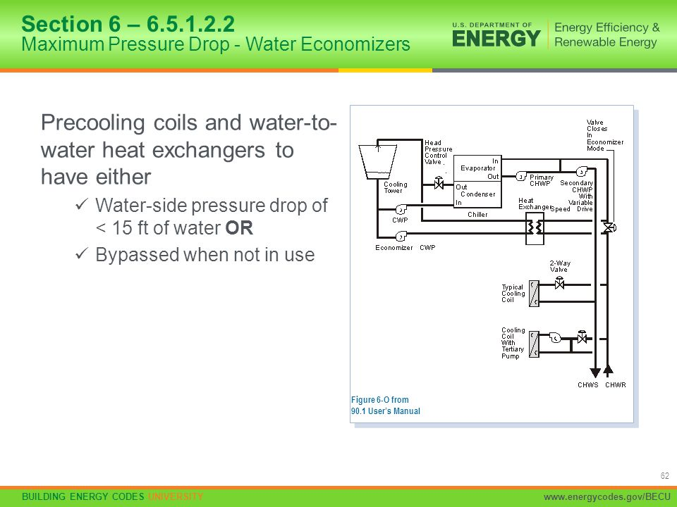 Section 6 – 6.5.1.2.2 Maximum Pressure Drop - Water Economizers