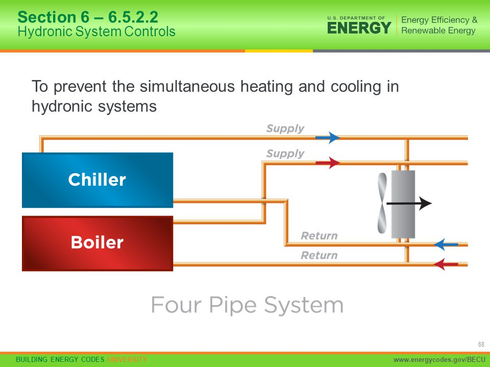 Section 6 – 6.5.2.2 Hydronic System Controls