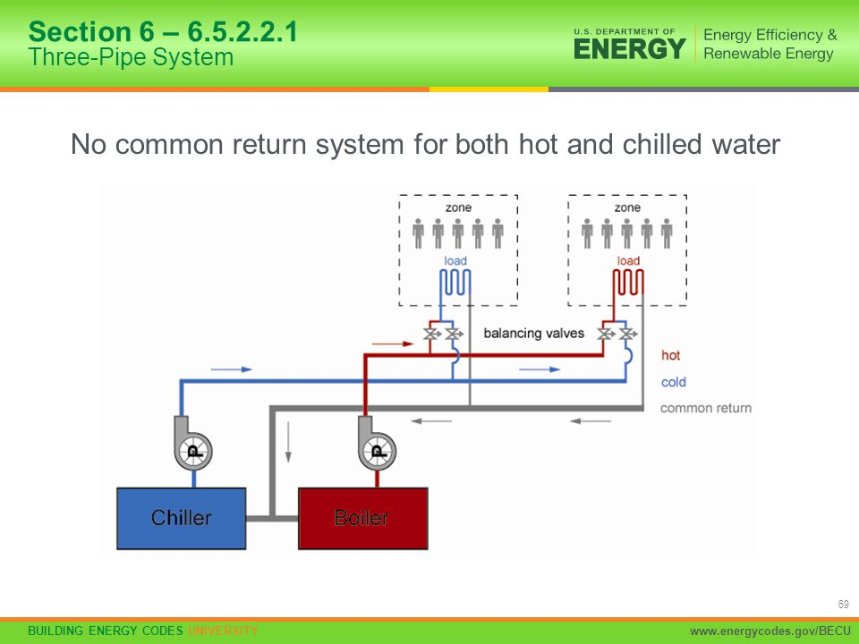 Section 6 – 6.5.2.2.1 Three-Pipe System