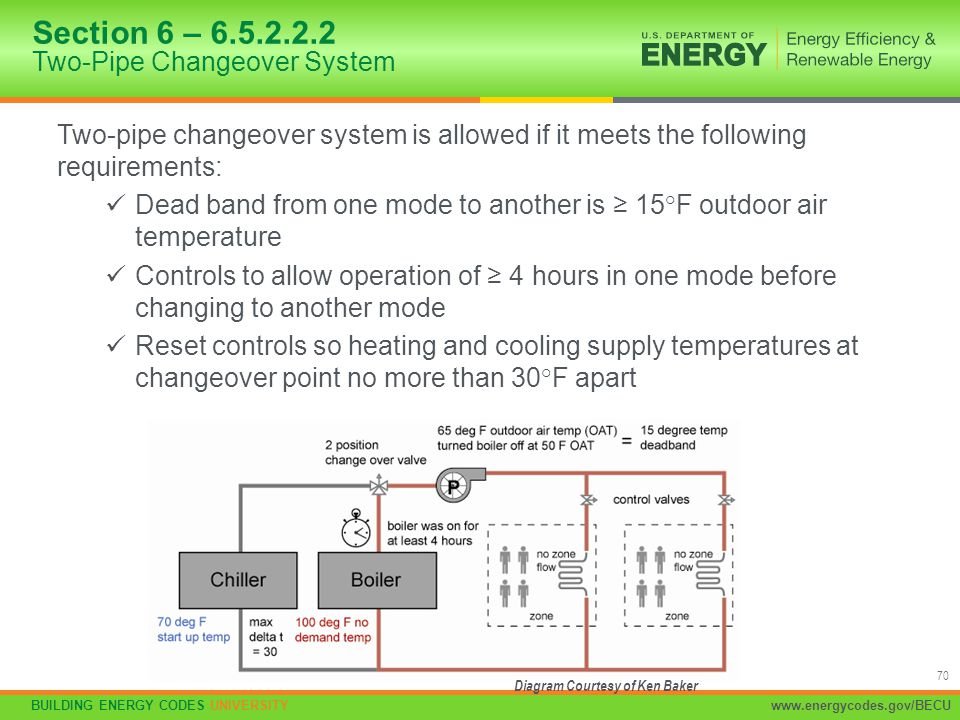Section 6 – 6.5.2.2.2 Two-Pipe Changeover System