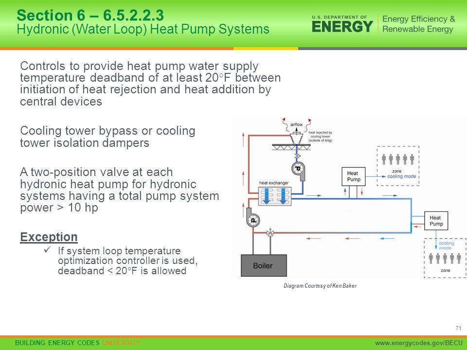 Section 6 – 6.5.2.2.3 Hydronic (Water Loop) Heat Pump Systems