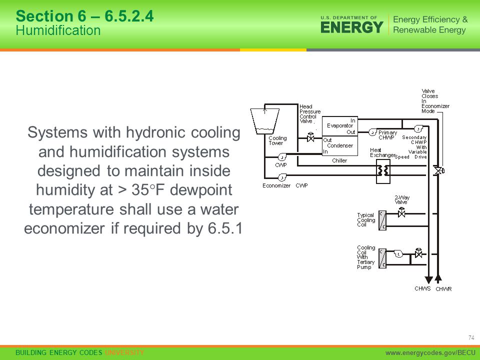 Section 6 – 6.5.2.4 Humidification