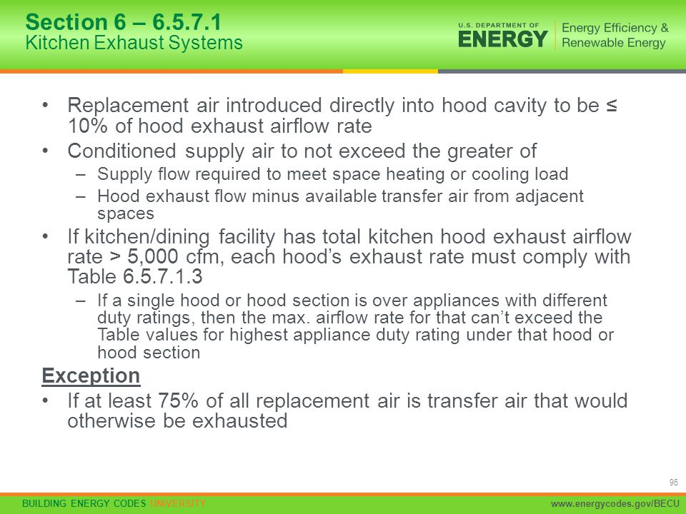 Section 6 – 6.5.7.1 Kitchen Exhaust Systems
