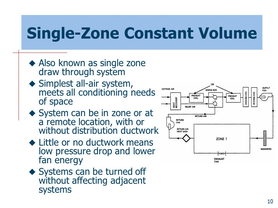 Single-Zone Constant Volume