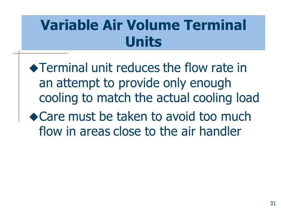 Variable Air Volume Terminal Units