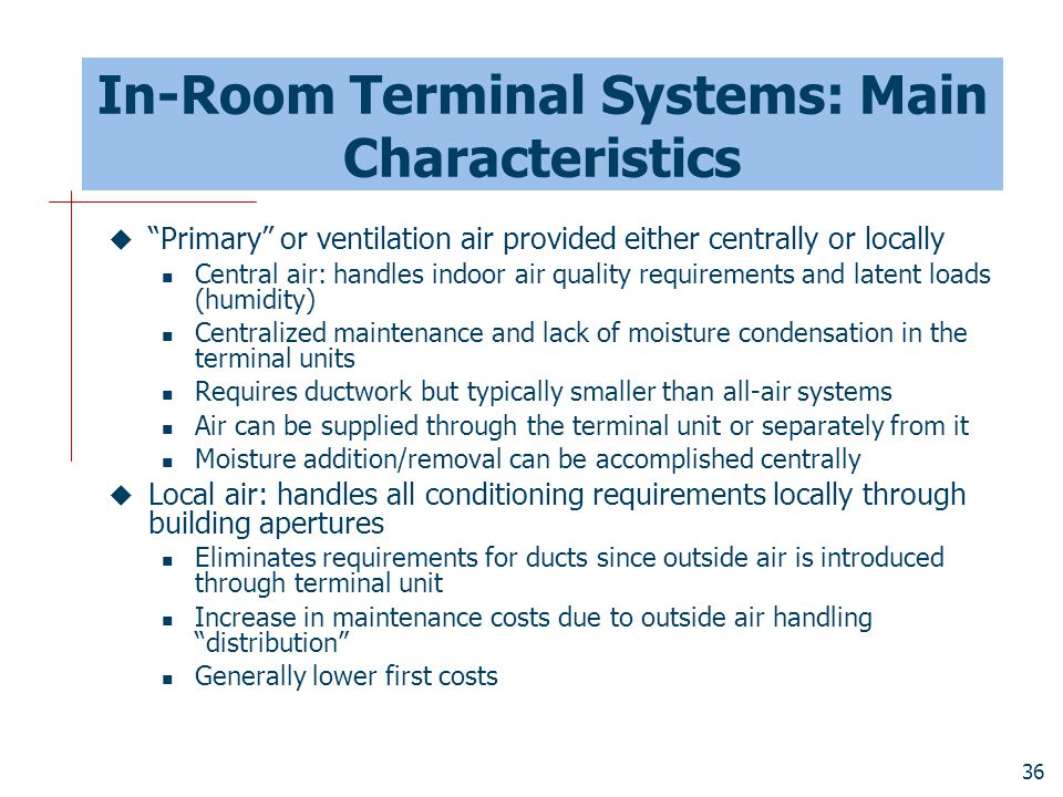 In-Room Terminal Systems: Main Characteristics