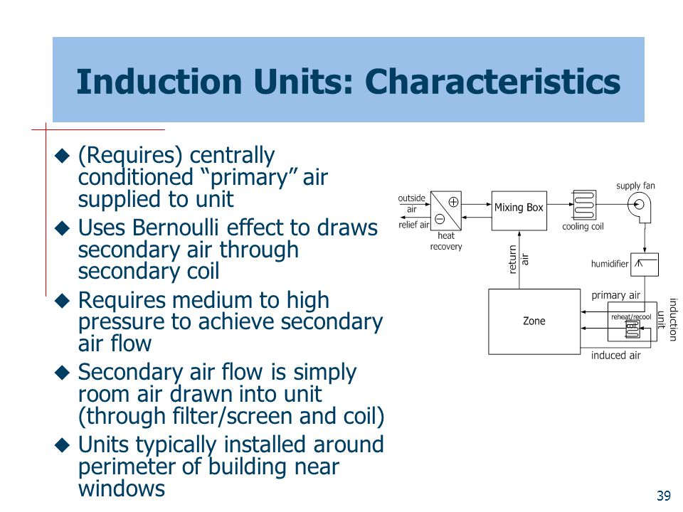 Induction Units: Characteristics