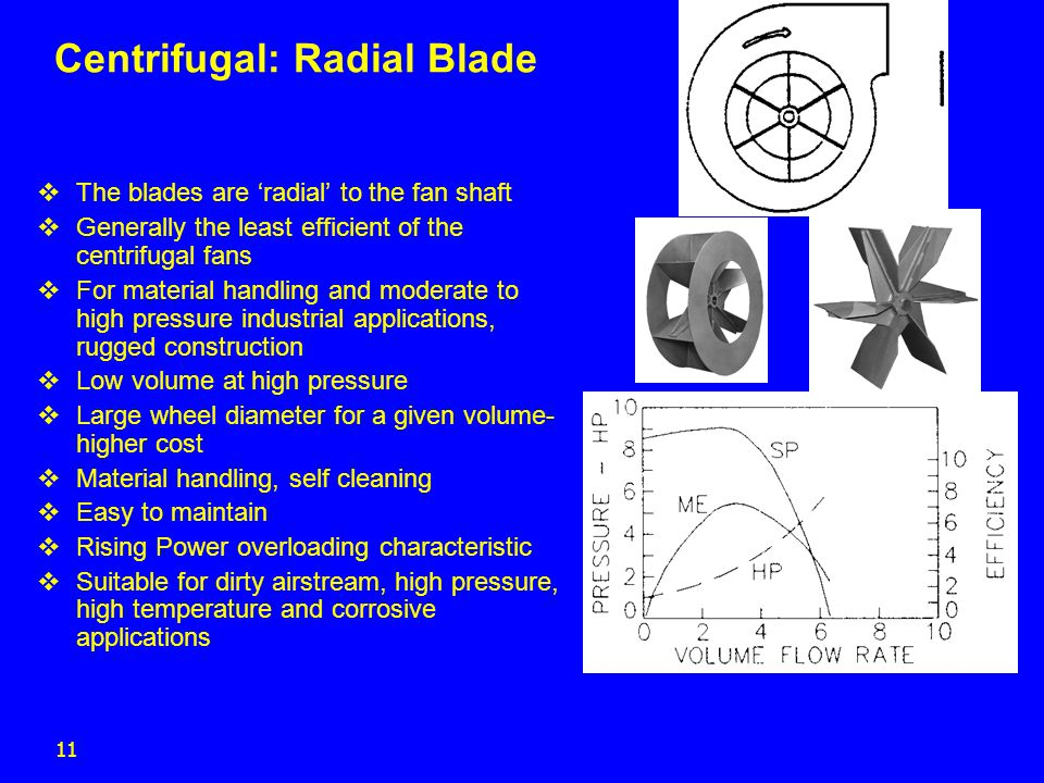 Centrifugal: Radial Blade