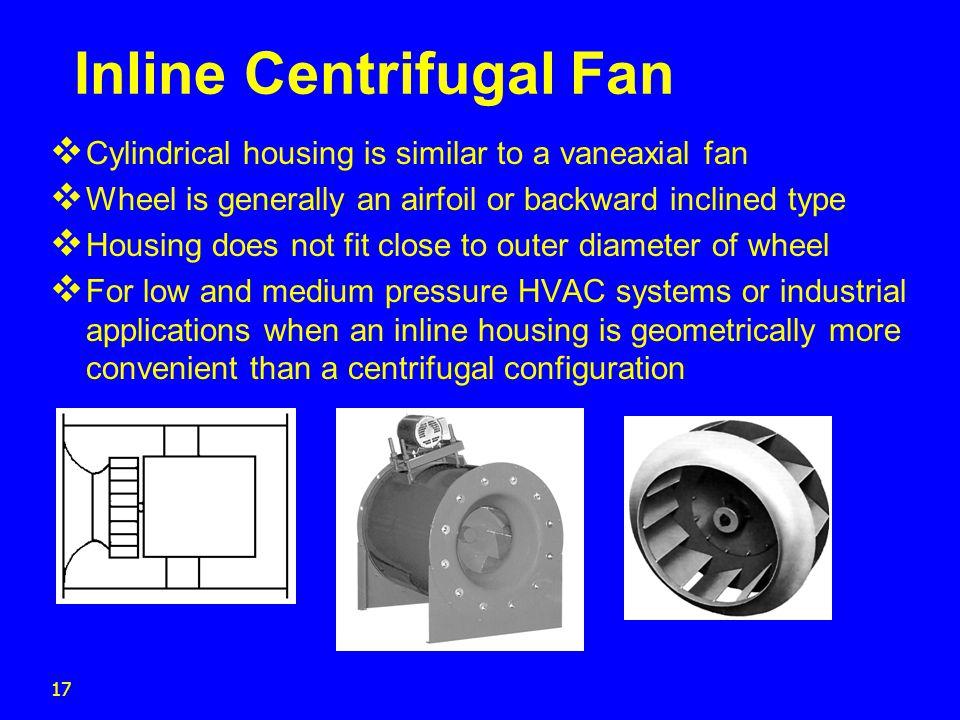 Inline Centrifugal Fan