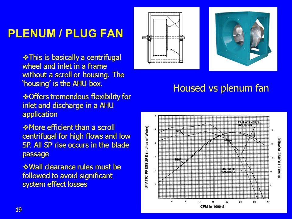 PLENUM / PLUG FAN Housed vs plenum fan