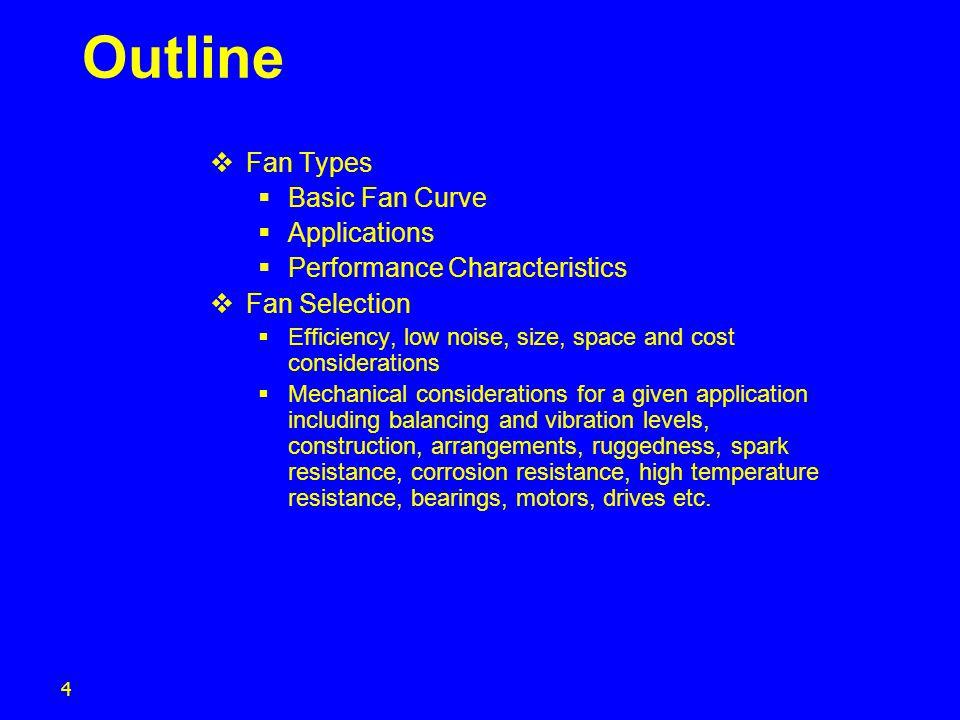 Outline Fan Types Basic Fan Curve Applications