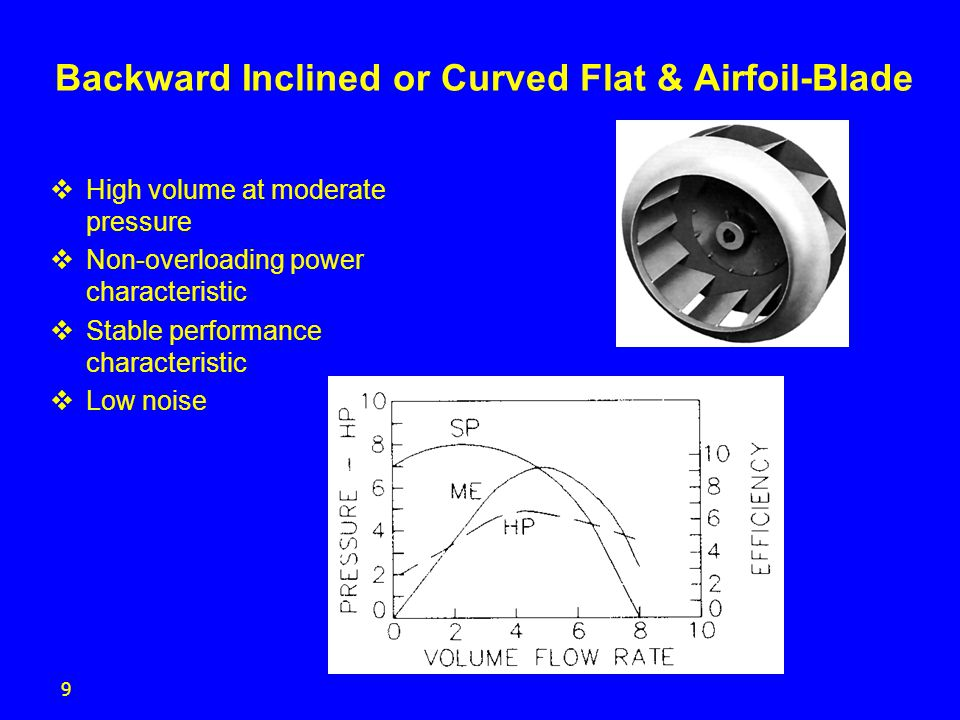 Backward Inclined or Curved Flat & Airfoil-Blade