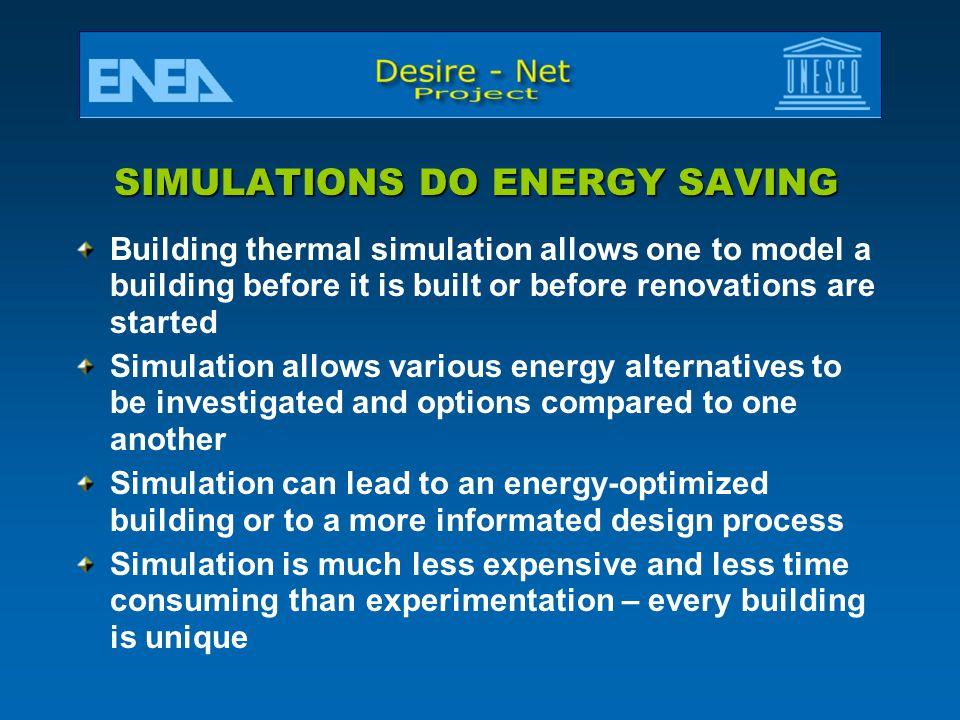 SIMULATIONS DO ENERGY SAVING