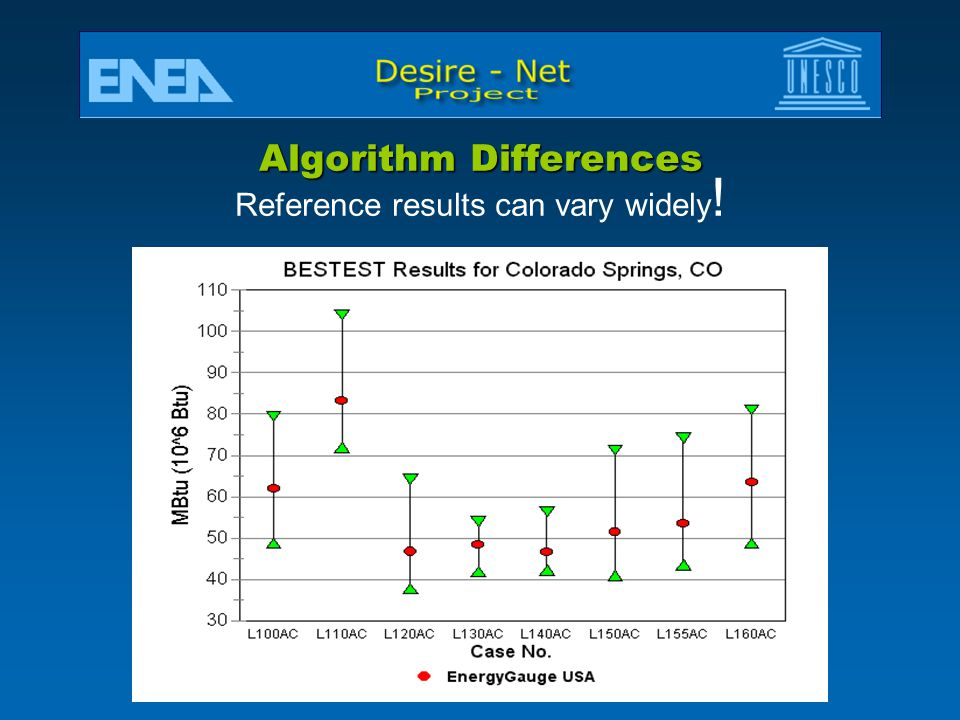 Algorithm Differences Reference results can vary widely!