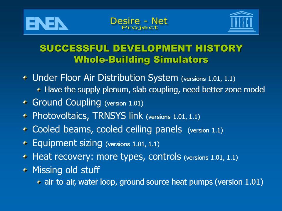 SUCCESSFUL DEVELOPMENT HISTORY Whole-Building Simulators