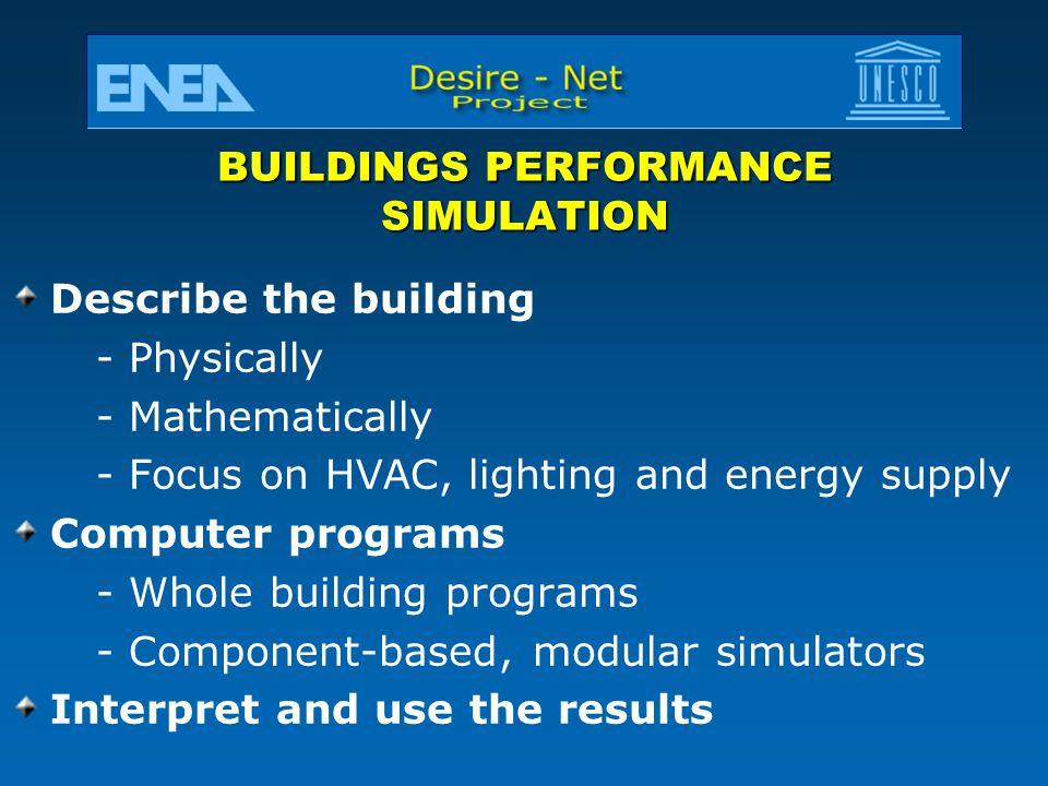 BUILDINGS PERFORMANCE SIMULATION