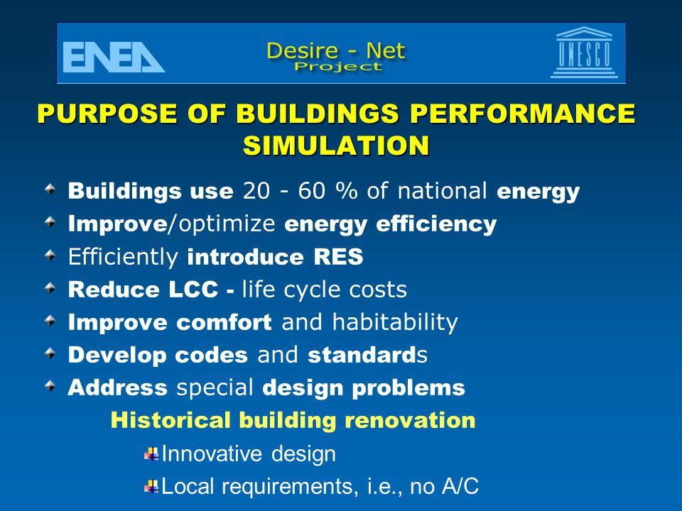PURPOSE OF BUILDINGS PERFORMANCE SIMULATION