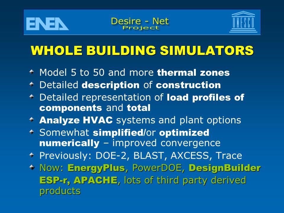 WHOLE BUILDING SIMULATORS