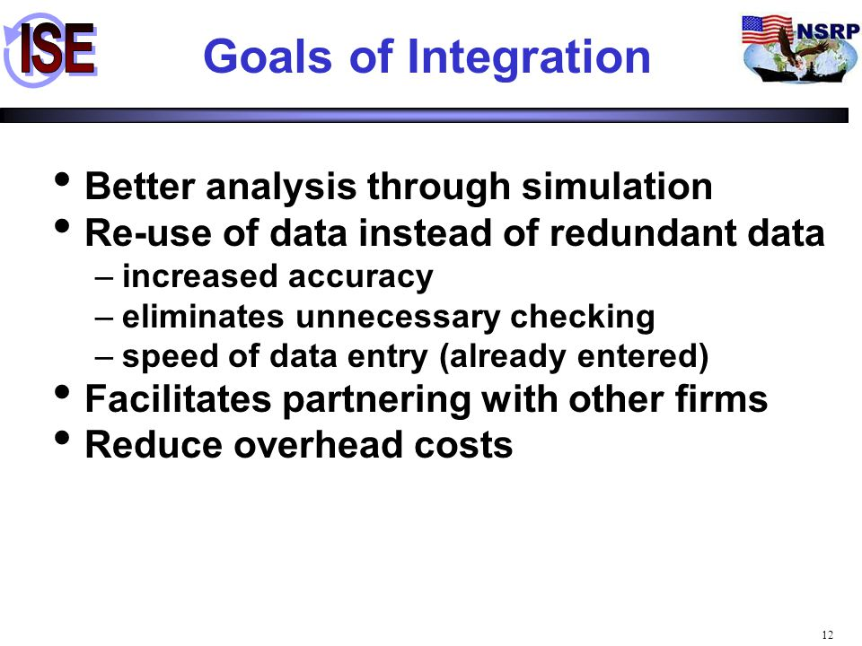 Goals of Integration Better analysis through simulation
