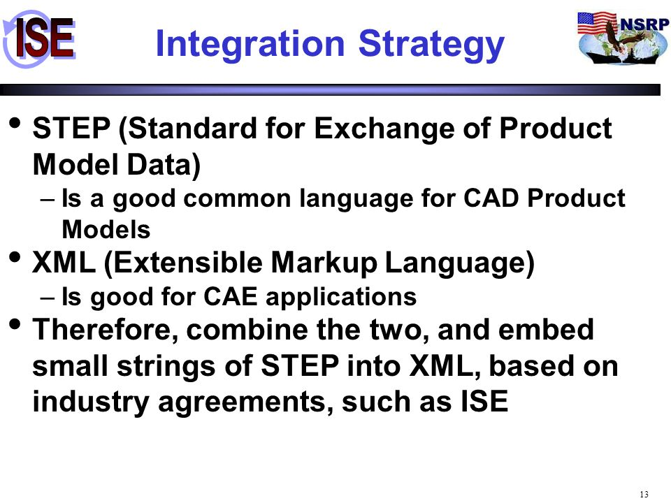 Integration Strategy STEP (Standard for Exchange of Product Model Data) Is a good common language for CAD Product Models.