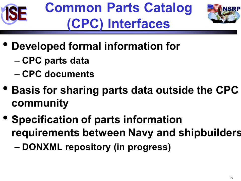 Common Parts Catalog (CPC) Interfaces