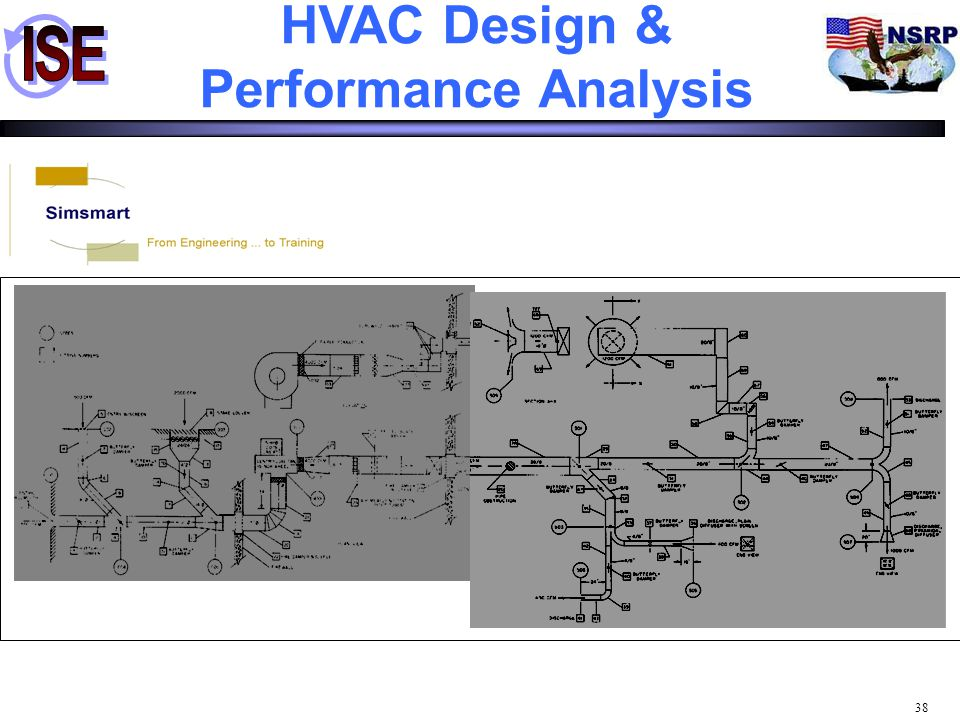 HVAC Design & Performance Analysis