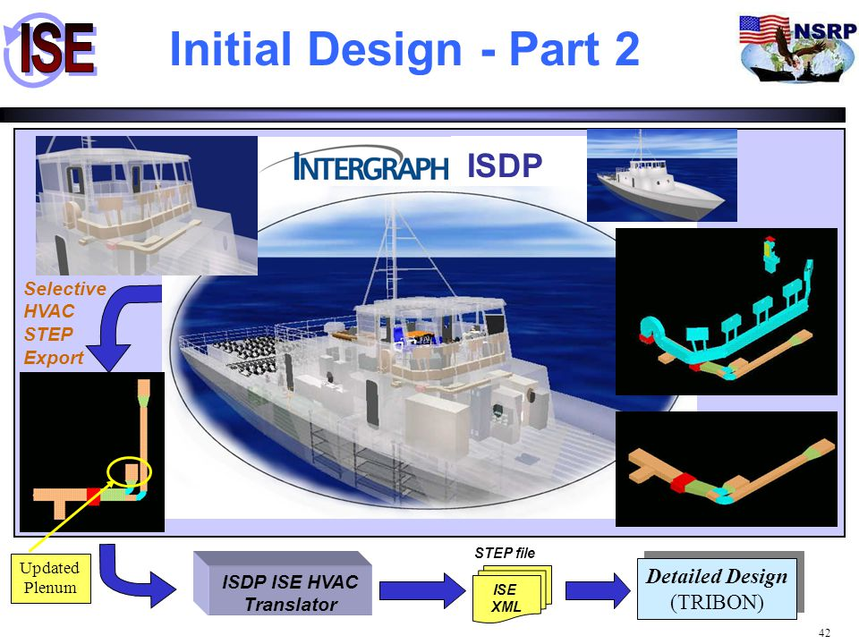 Initial Design - Part 2 ISDP Detailed Design (TRIBON)