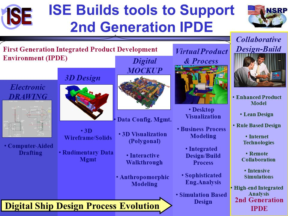 ISE Builds tools to Support 2nd Generation IPDE