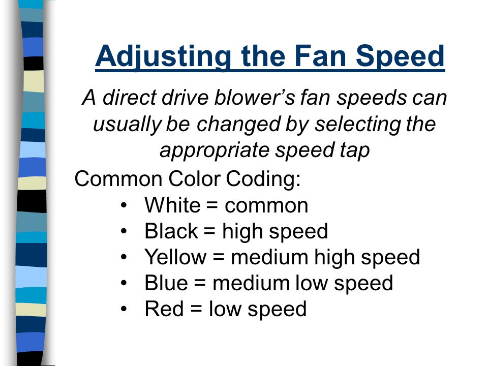 Adjusting the Fan Speed