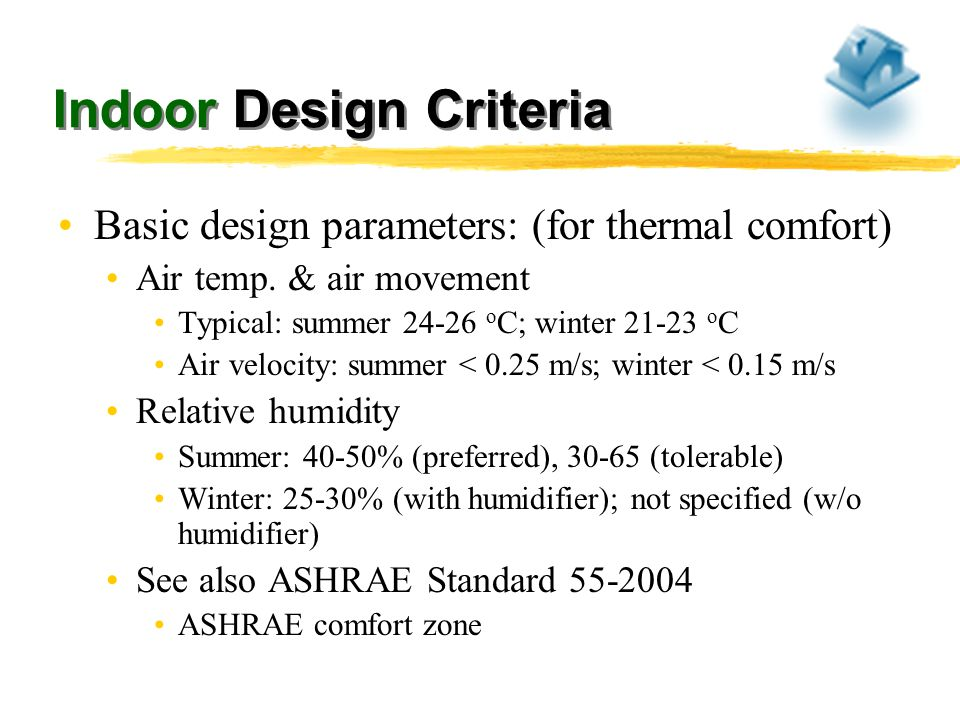 Indoor Design Criteria