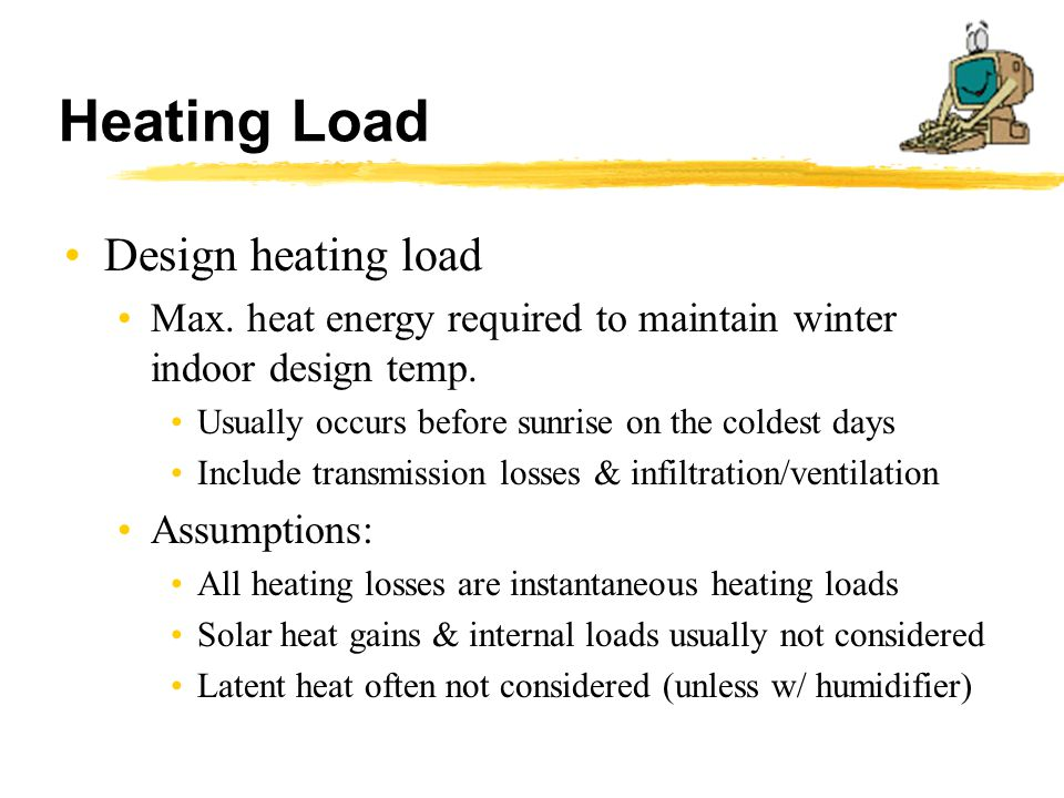 Heating Load Design heating load