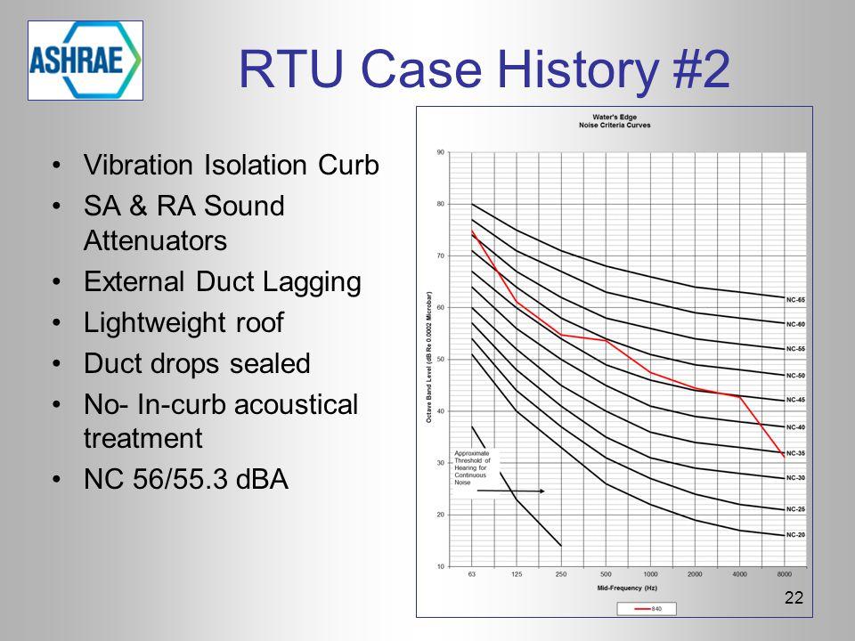 RTU Case History #2 Vibration Isolation Curb SA & RA Sound Attenuators