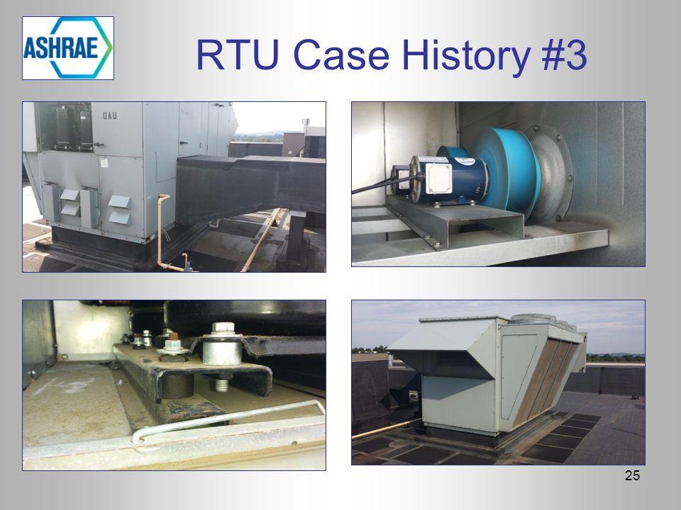 RTU Case History #3