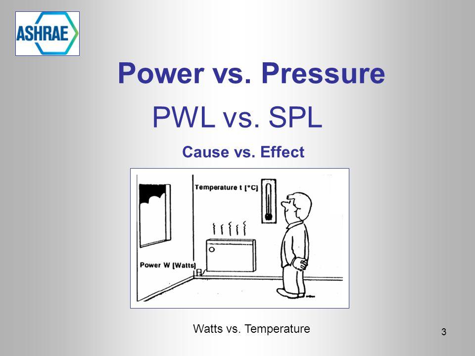 Power vs. Pressure PWL vs. SPL Cause vs. Effect Watts vs. Temperature