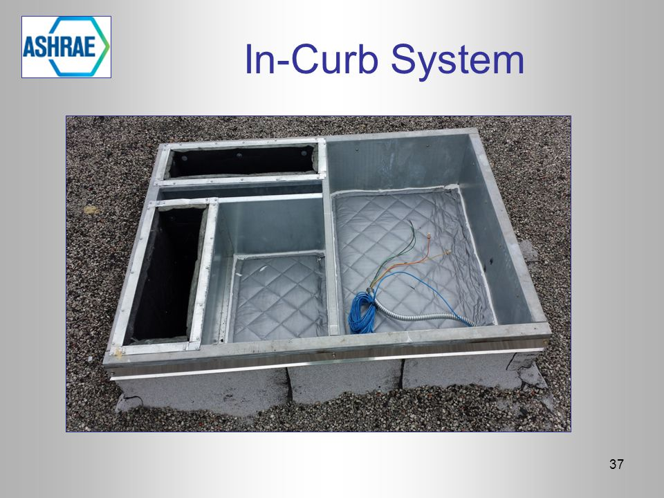 In-Curb System