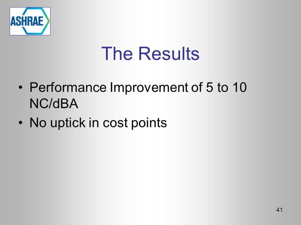 The Results Performance Improvement of 5 to 10 NC/dBA