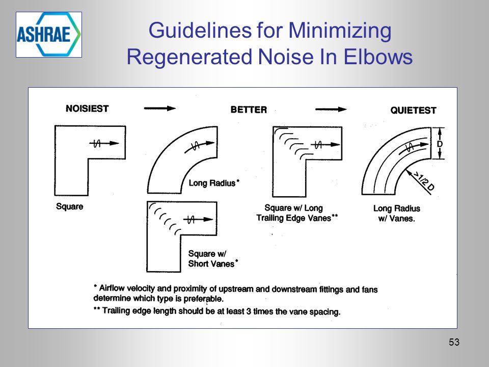 Guidelines for Minimizing Regenerated Noise In Elbows