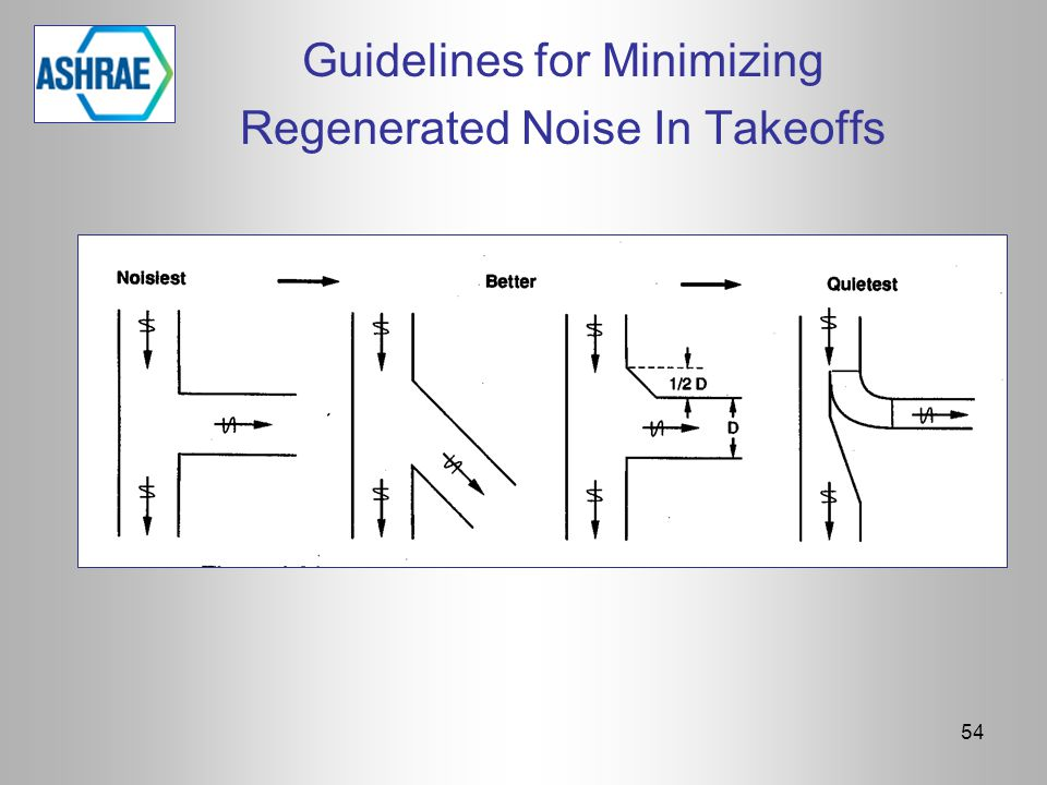 Guidelines for Minimizing Regenerated Noise In Takeoffs