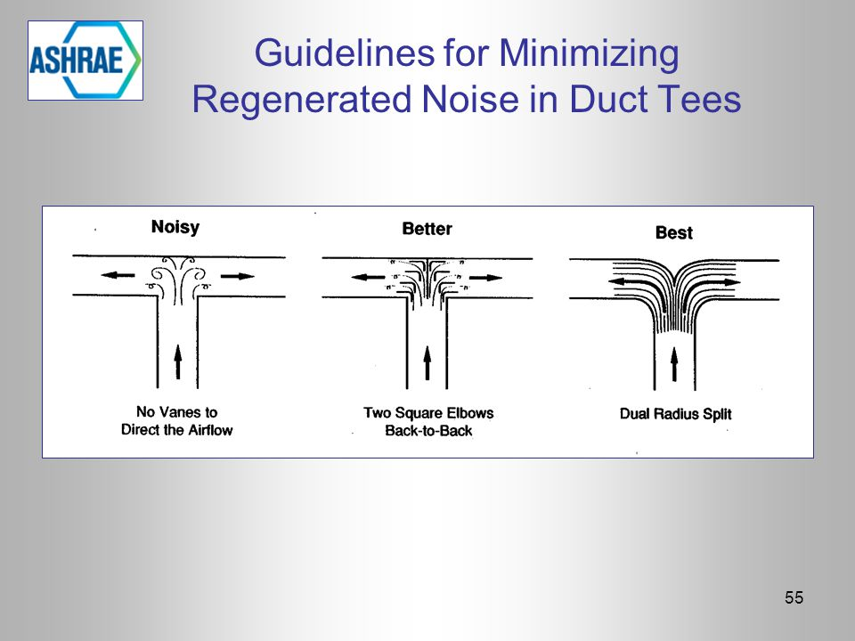 Guidelines for Minimizing Regenerated Noise in Duct Tees