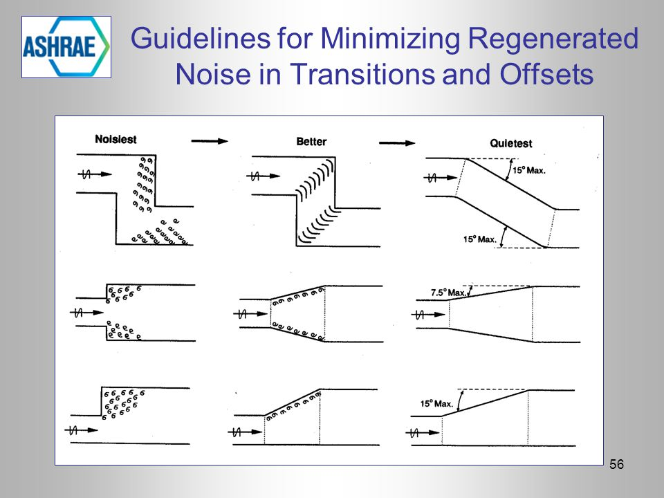 Guidelines for Minimizing Regenerated Noise in Transitions and Offsets